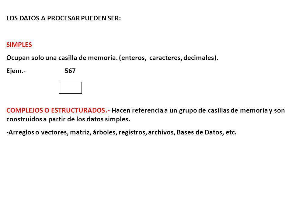 LOS DATOS A PROCESAR PUEDEN SER: