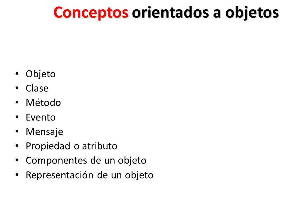 Conceptos orientados a objetos