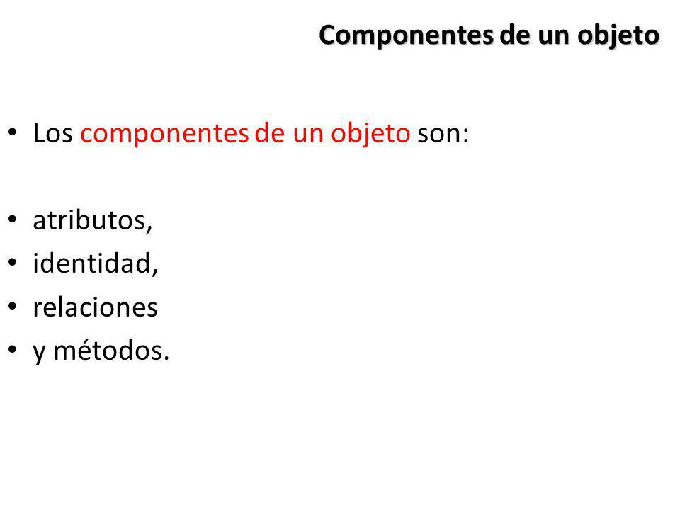 Componentes de un objeto