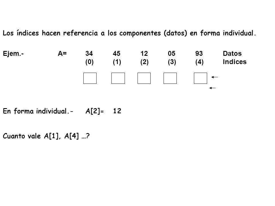 Los índices hacen referencia a los componentes (datos) en forma individual.