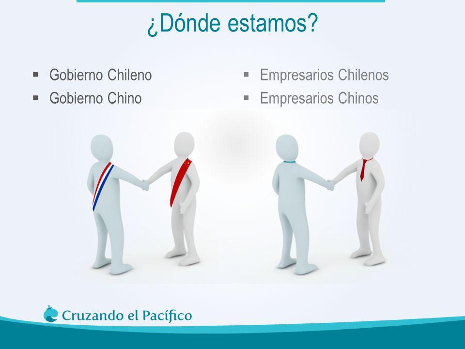 ¿Dónde estamos Gobierno Chileno Gobierno Chino Empresarios Chilenos