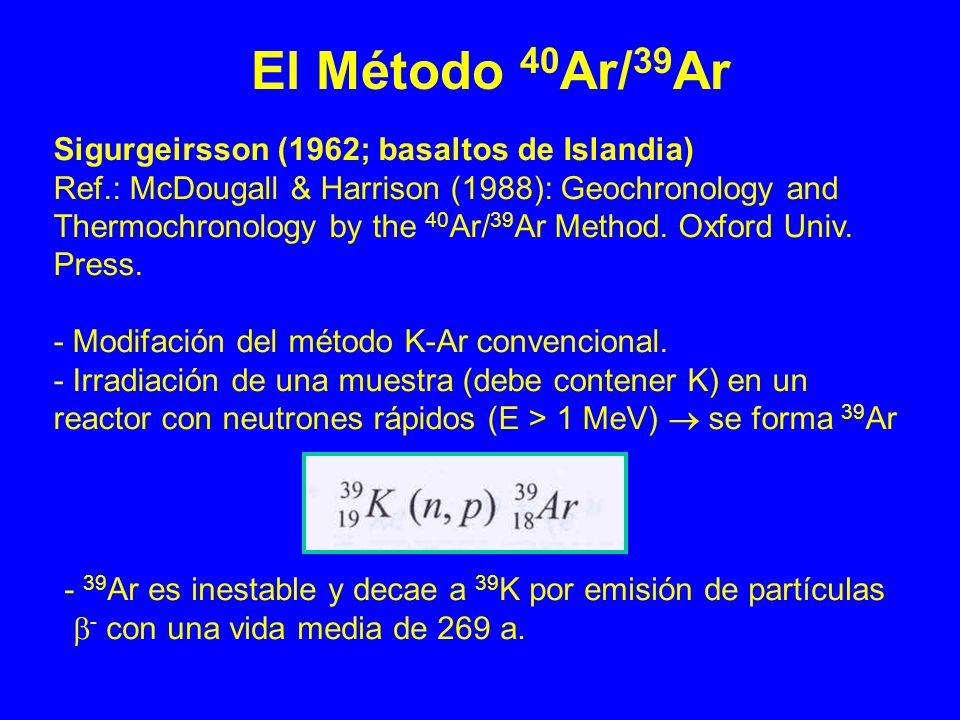 El Método 40Ar/39Ar Sigurgeirsson (1962; basaltos de Islandia)