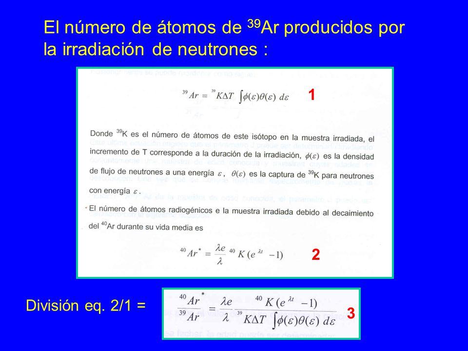 El número de átomos de 39Ar producidos por la irradiación de neutrones :