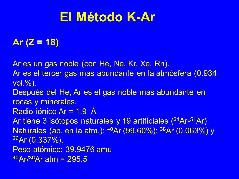 El Método K-Ar Ar (Z = 18) Ar es un gas noble (con He, Ne, Kr, Xe, Rn). Ar es el tercer gas mas abundante en la atmósfera (0.934 vol.%).