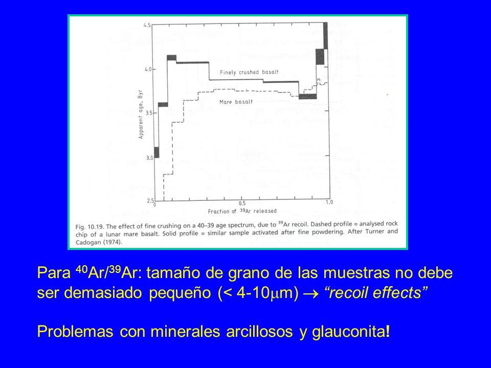 Para 40Ar/39Ar: tamaño de grano de las muestras no debe