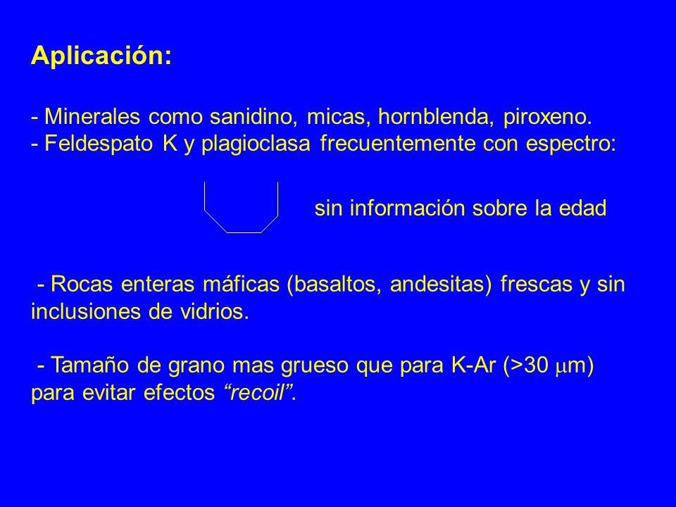 Aplicación: - Minerales como sanidino, micas, hornblenda, piroxeno.