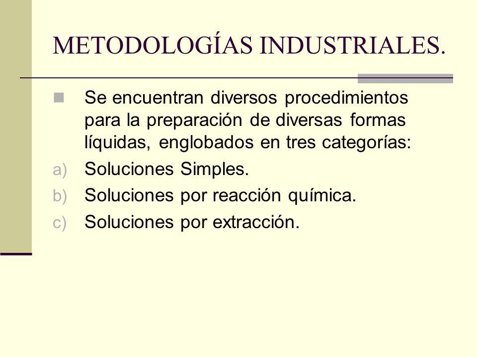 METODOLOGÍAS INDUSTRIALES.