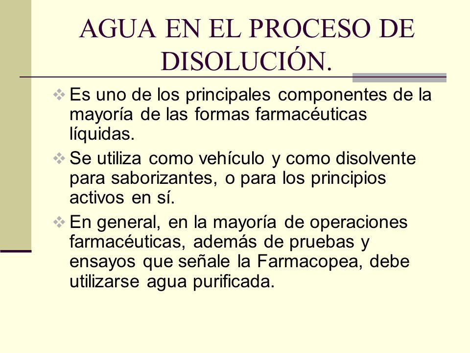 AGUA EN EL PROCESO DE DISOLUCIÓN.