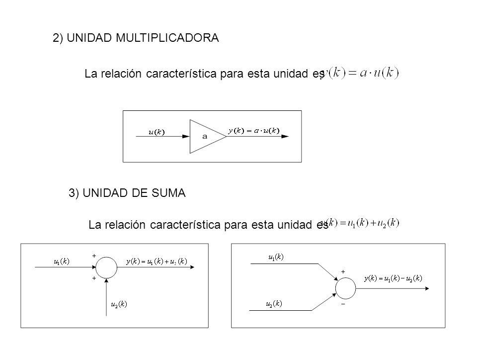 2) UNIDAD MULTIPLICADORA