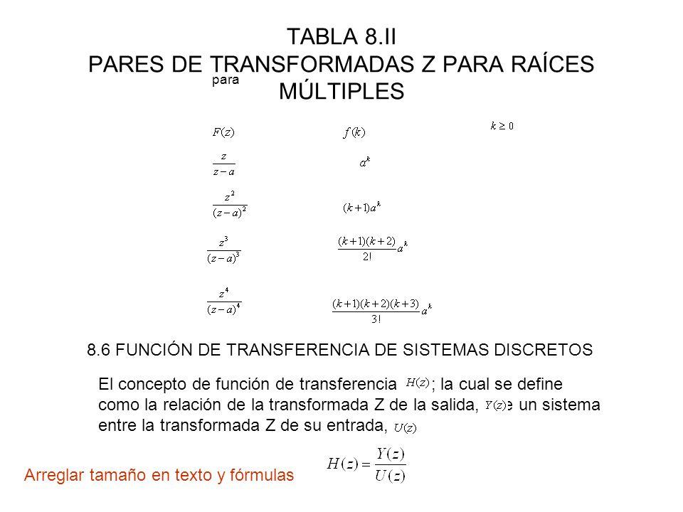 TABLA 8.II PARES DE TRANSFORMADAS Z PARA RAÍCES MÚLTIPLES