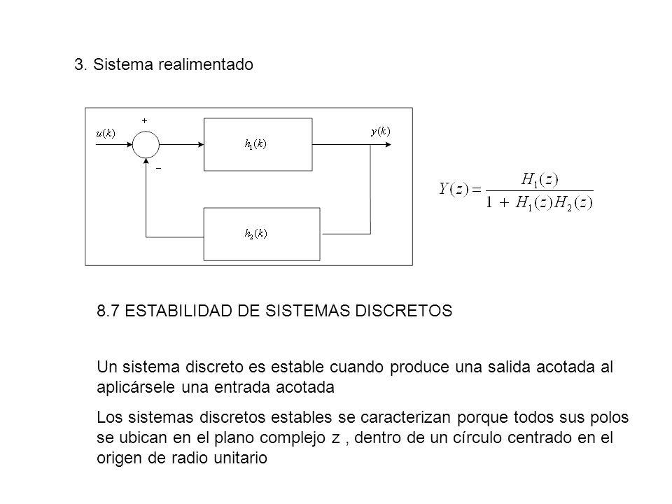3. Sistema realimentado 8.7 ESTABILIDAD DE SISTEMAS DISCRETOS.