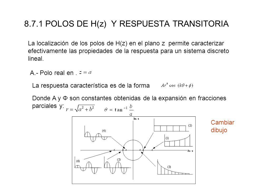 8.7.1 POLOS DE H(z) Y RESPUESTA TRANSITORIA