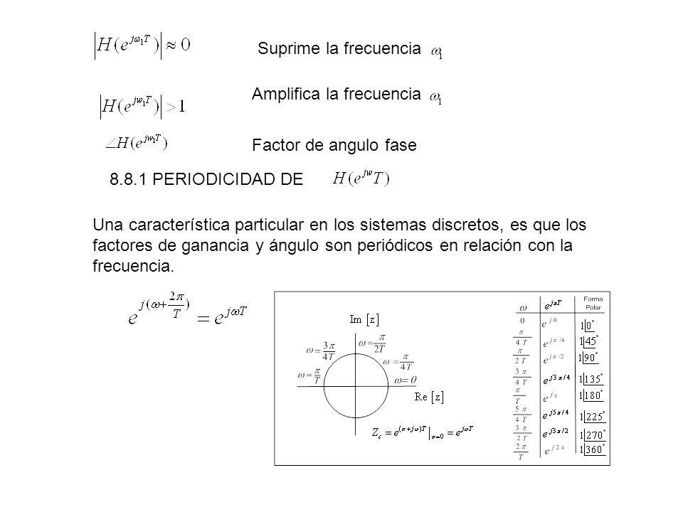 Suprime la frecuencia Amplifica la frecuencia. Factor de angulo fase. 8.8.1 PERIODICIDAD DE.