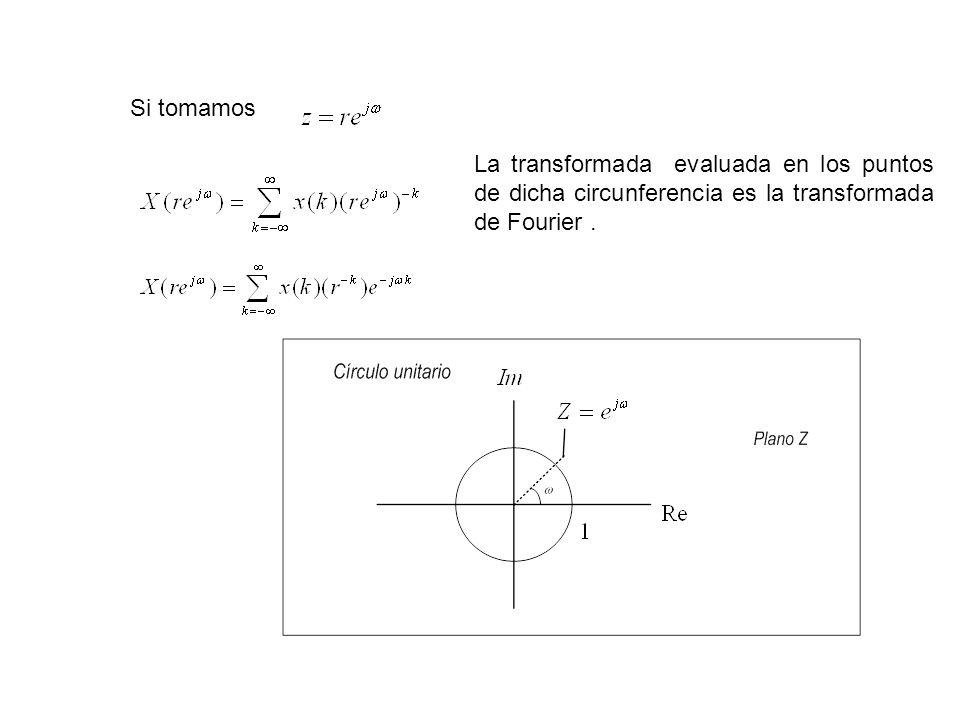 Si tomamos La transformada evaluada en los puntos de dicha circunferencia es la transformada de Fourier .