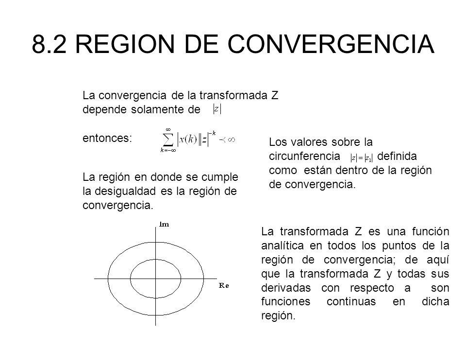 8.2 REGION DE CONVERGENCIA