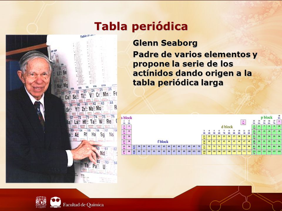 Tabla periódica Glenn Seaborg