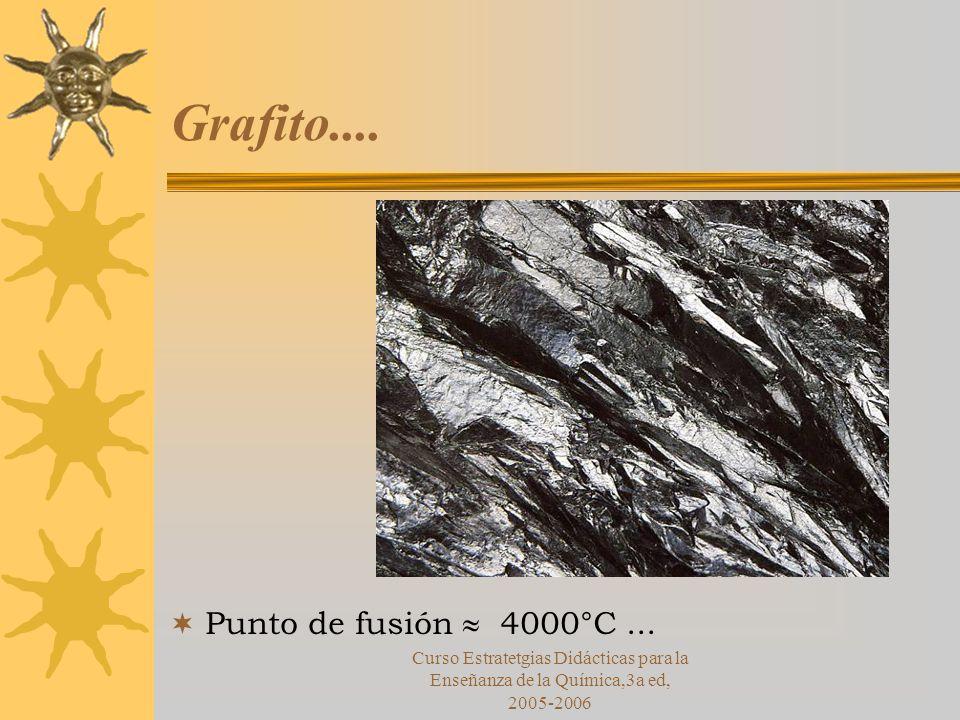 Grafito.... Punto de fusión  4000°C ...