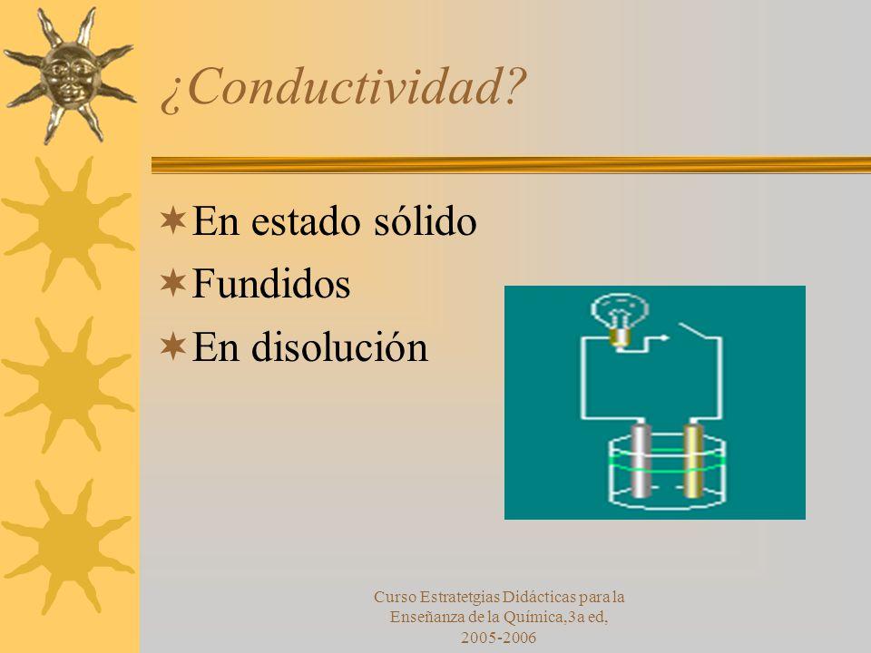 ¿Conductividad En estado sólido Fundidos En disolución