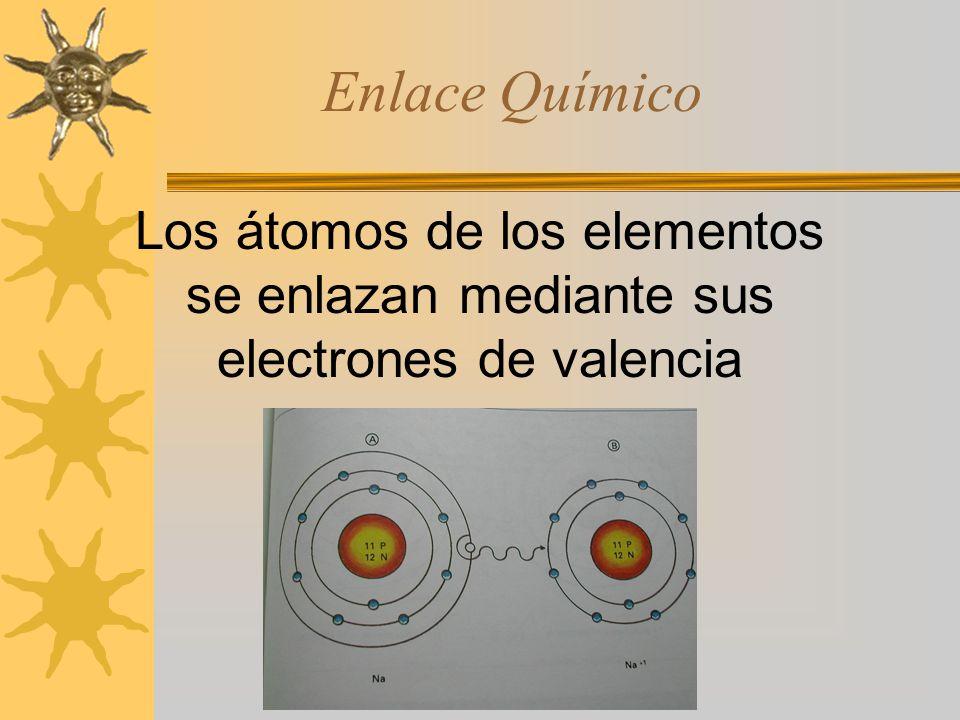 Enlace Químico Los átomos de los elementos