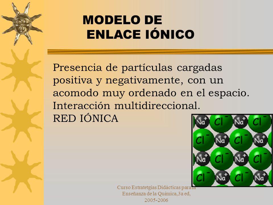 MODELO DE ENLACE IÓNICO