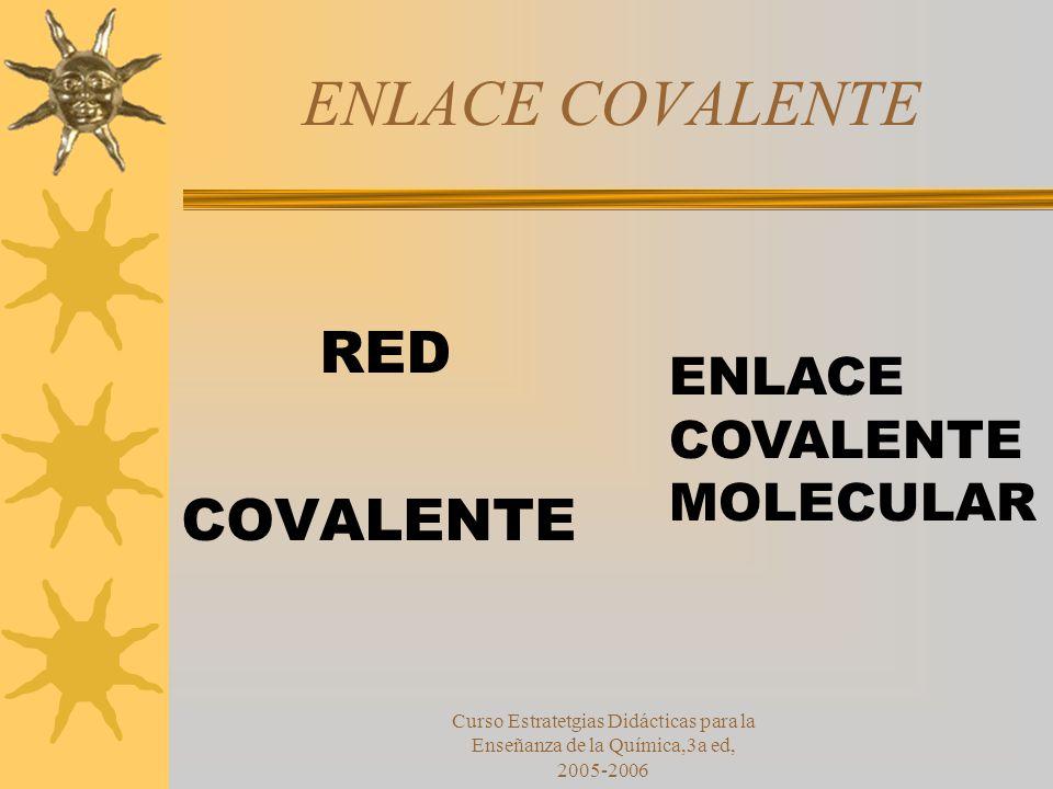 ENLACE COVALENTE RED COVALENTE ENLACE COVALENTE MOLECULAR