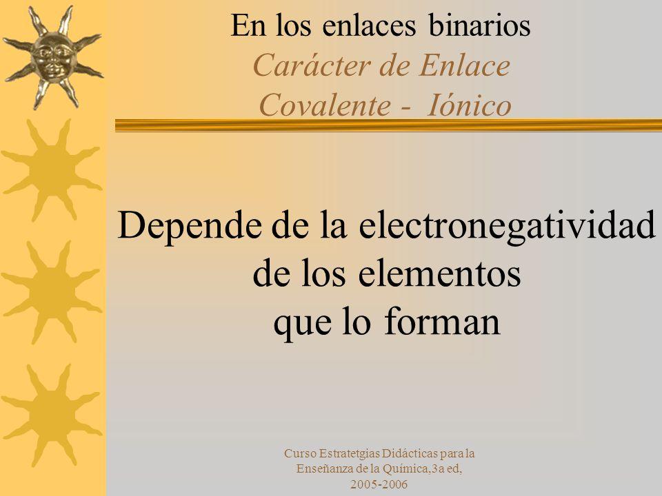 Depende de la electronegatividad de los elementos que lo forman
