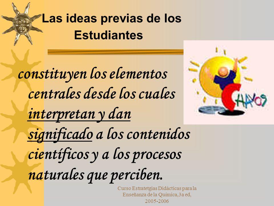 Las ideas previas de los Estudiantes