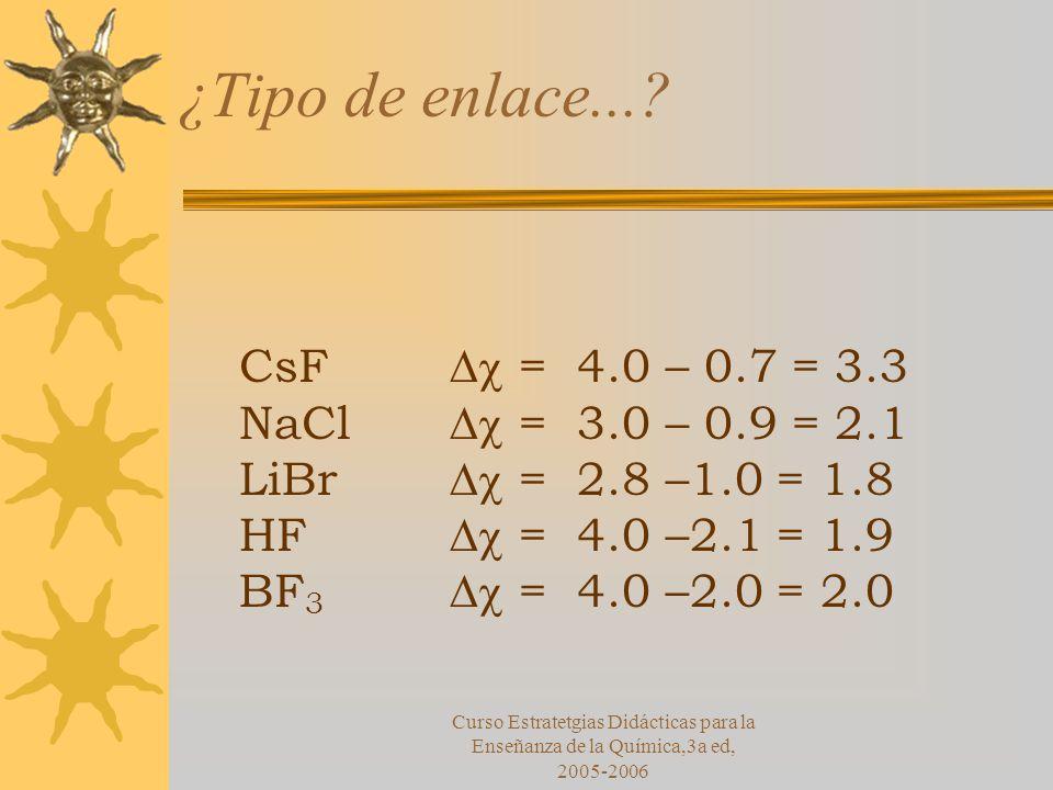 ¿Tipo de enlace... CsF  = 4.0 – 0.7 = 3.3 NaCl  = 3.0 – 0.9 = 2.1