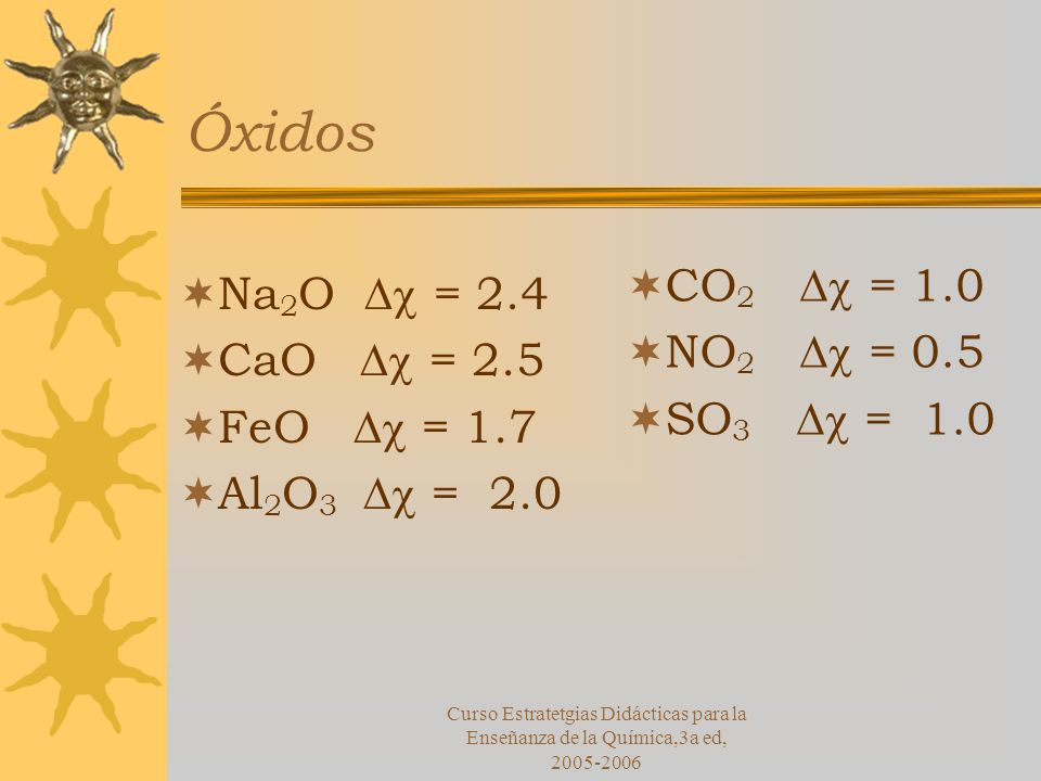 Óxidos CO2  = 1.0 Na2O  = 2.4 NO2  = 0.5 CaO  = 2.5