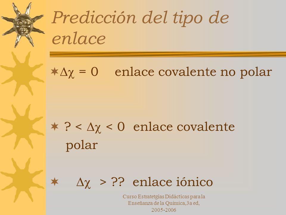 Predicción del tipo de enlace