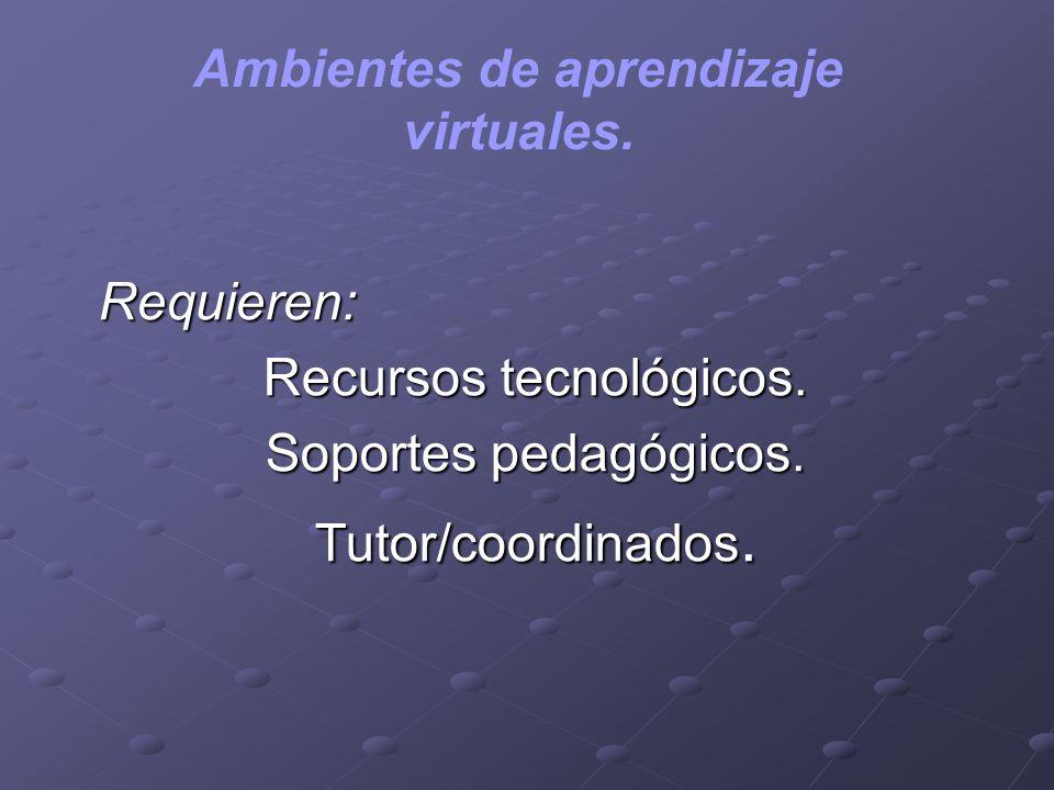 Ambientes de aprendizaje virtuales.