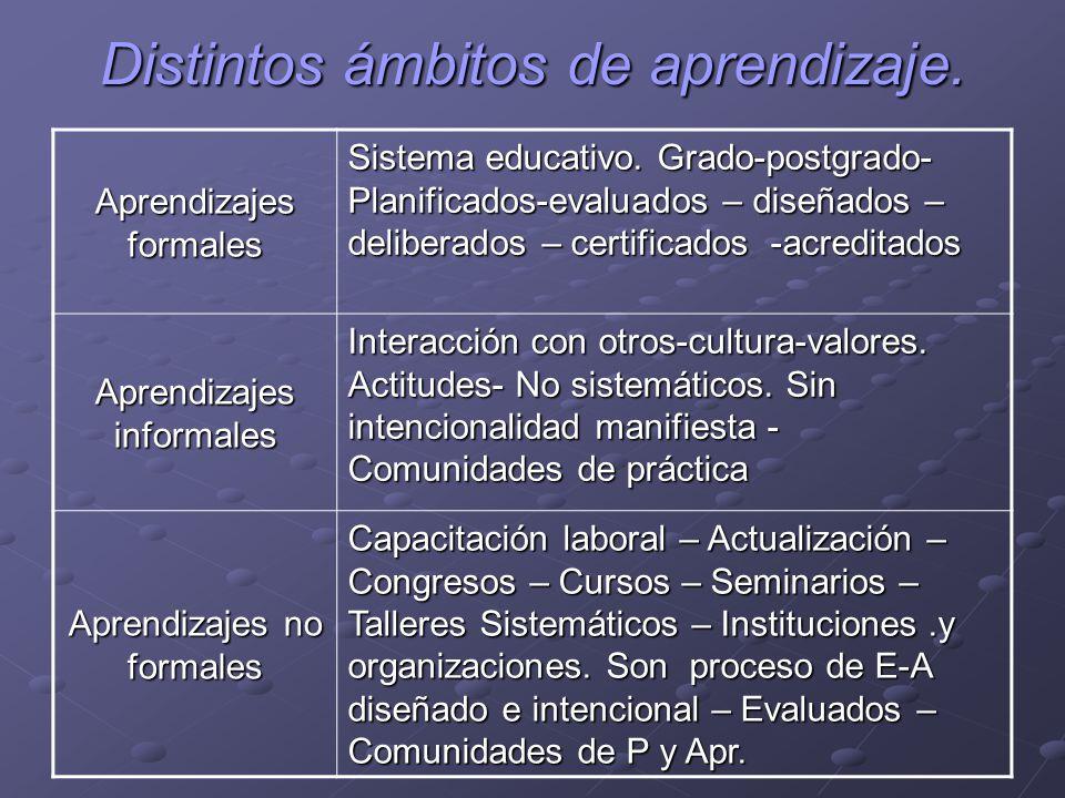 Distintos ámbitos de aprendizaje.