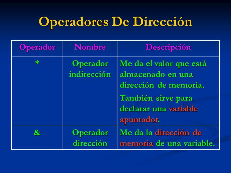 Operadores De Dirección