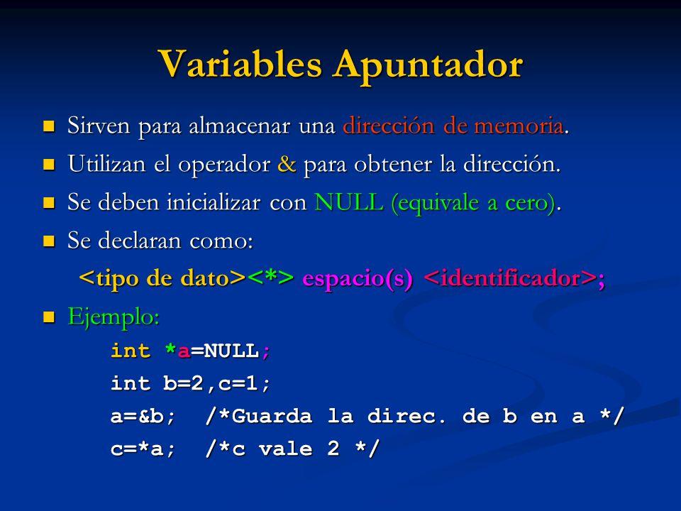<tipo de dato><*> espacio(s) <identificador>;