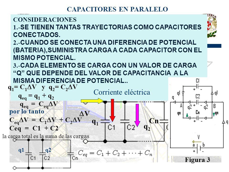 q1= C1V y q2= C2V Corriente eléctrica q1 Cn q2