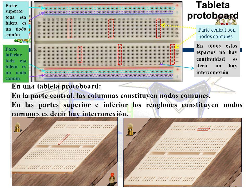 Tableta protoboard En una tableta protoboard: