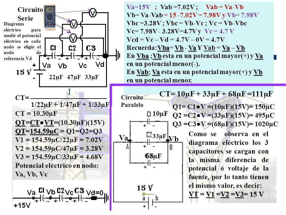 1 CT= 10µF + 33µF + 68µF =111µF Va Vb Circuito Serie CT=