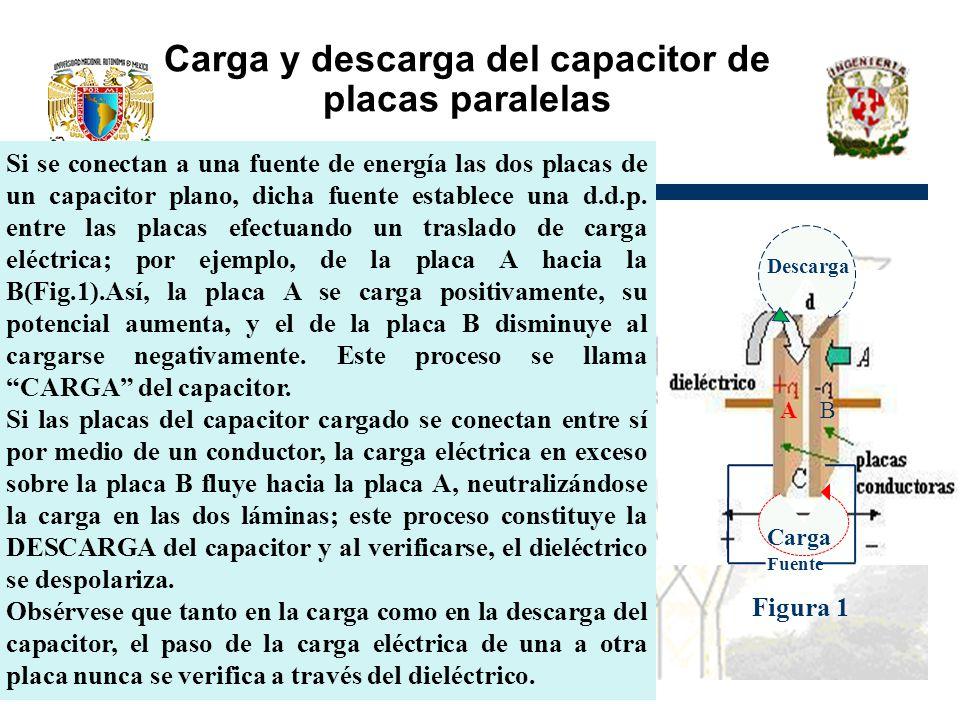 Carga y descarga del capacitor de placas paralelas