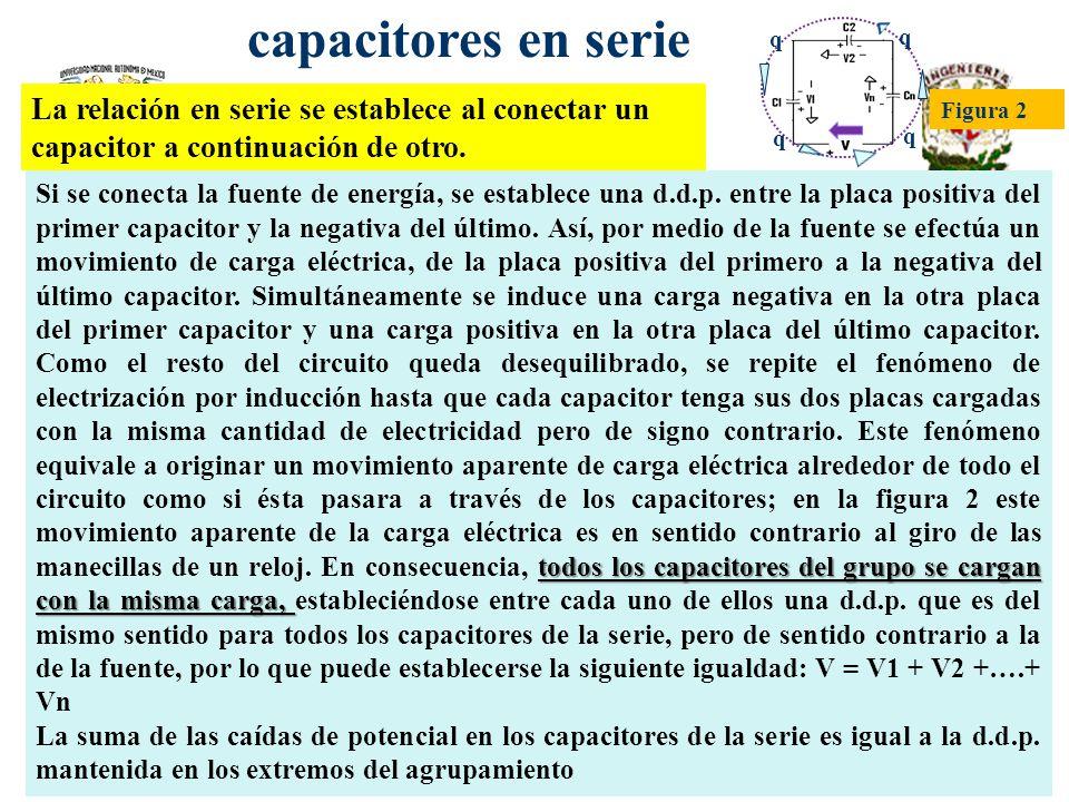 capacitores en serie q. q. La relación en serie se establece al conectar un capacitor a continuación de otro.