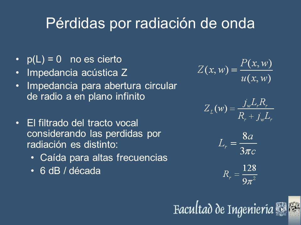 Pérdidas por radiación de onda