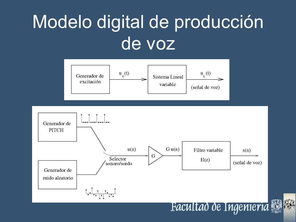 Modelo digital de producción de voz