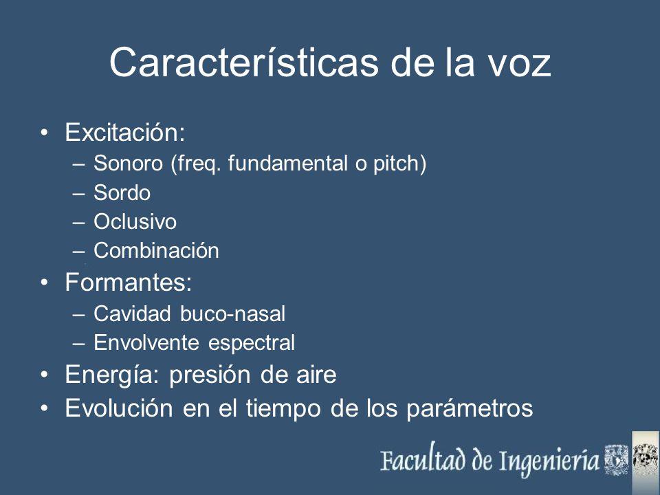 Características de la voz