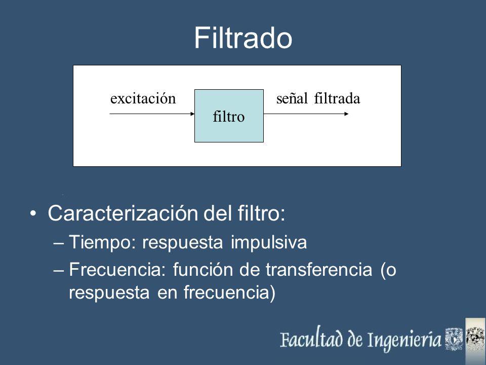 Filtrado Caracterización del filtro: Tiempo: respuesta impulsiva