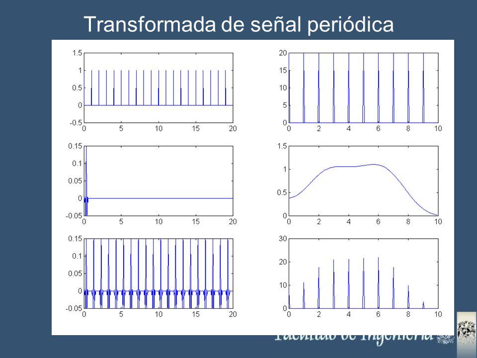 Transformada de señal periódica
