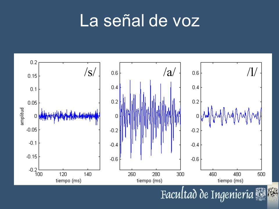 La señal de voz /s/ /a/ /l/