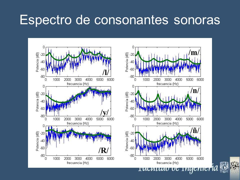 Espectro de consonantes sonoras