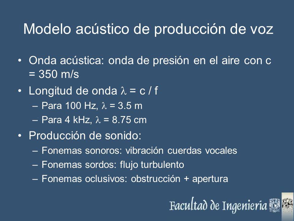 Modelo acústico de producción de voz