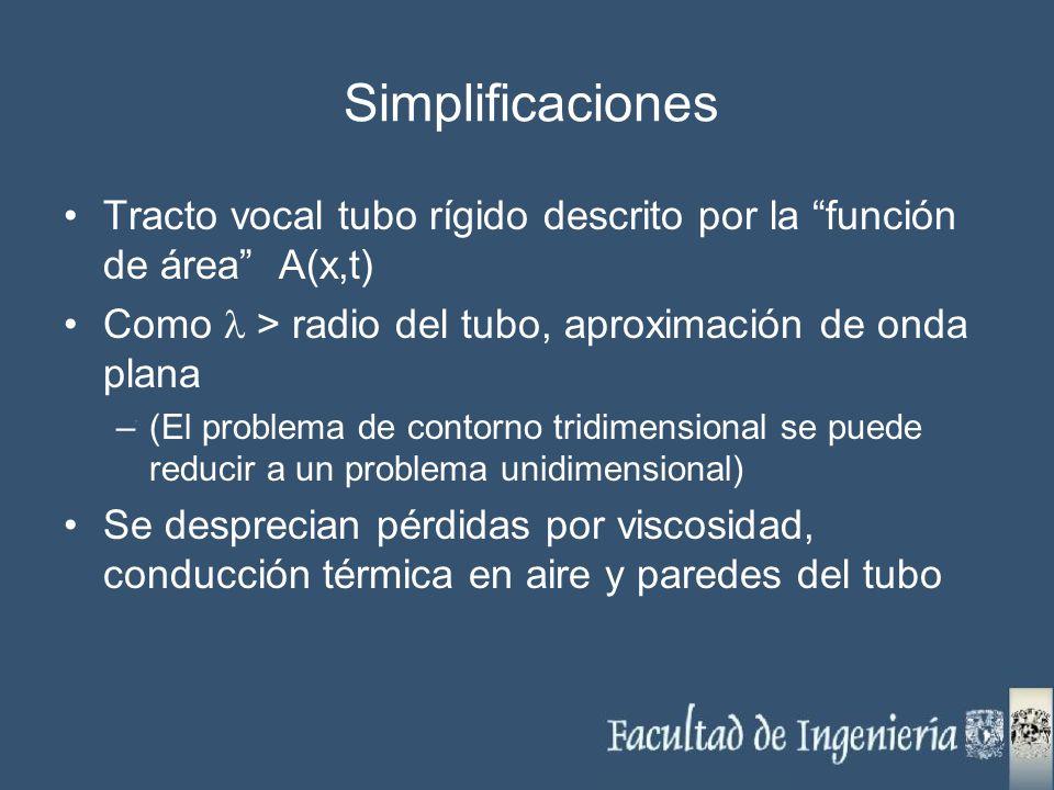 Simplificaciones Tracto vocal tubo rígido descrito por la función de área A(x,t) Como l > radio del tubo, aproximación de onda plana.