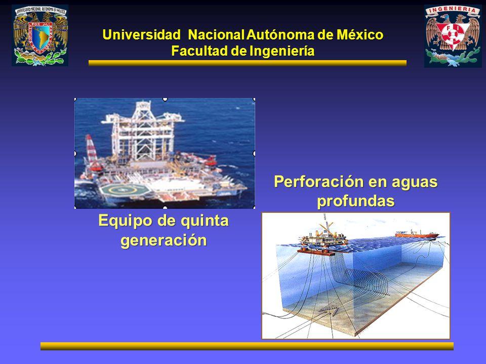 Perforación en aguas profundas Equipo de quinta generación