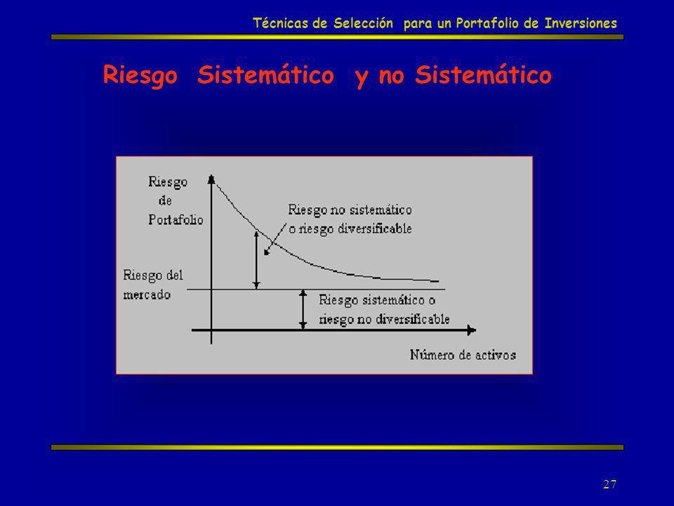 Riesgo Sistemático y no Sistemático